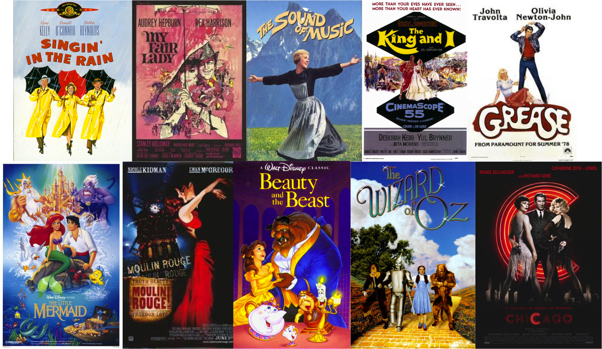 Musicals To Watch My Favorites From The Stage And The Screen Musicals My Favorite Things Favorite Movies