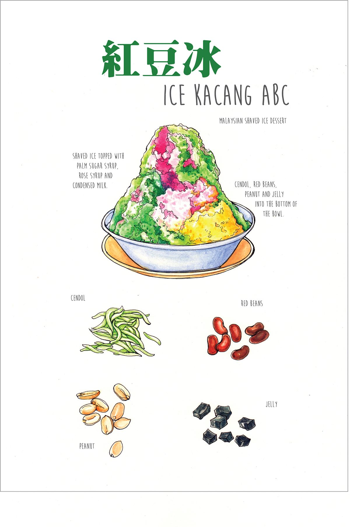 Hand Drawn Of An Asian Or Chinese Local Traditional Food Food Illustrations Dessert Illustration Food Drawing