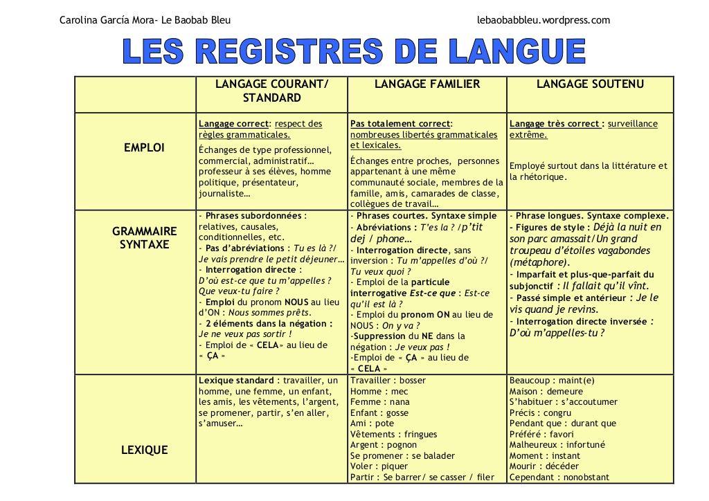 Tableau registres de langue by lebaobabbleu via slideshare