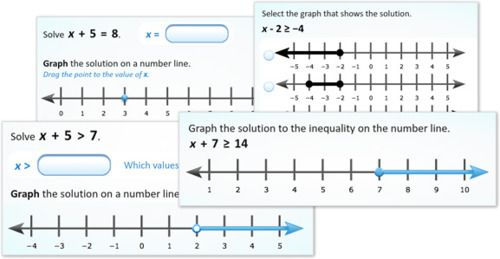 In The Activity Solving And Graphing One Step Inequalities With Addition And Subtraction Students Will Addition And Subtraction Graphing Solving Inequalities