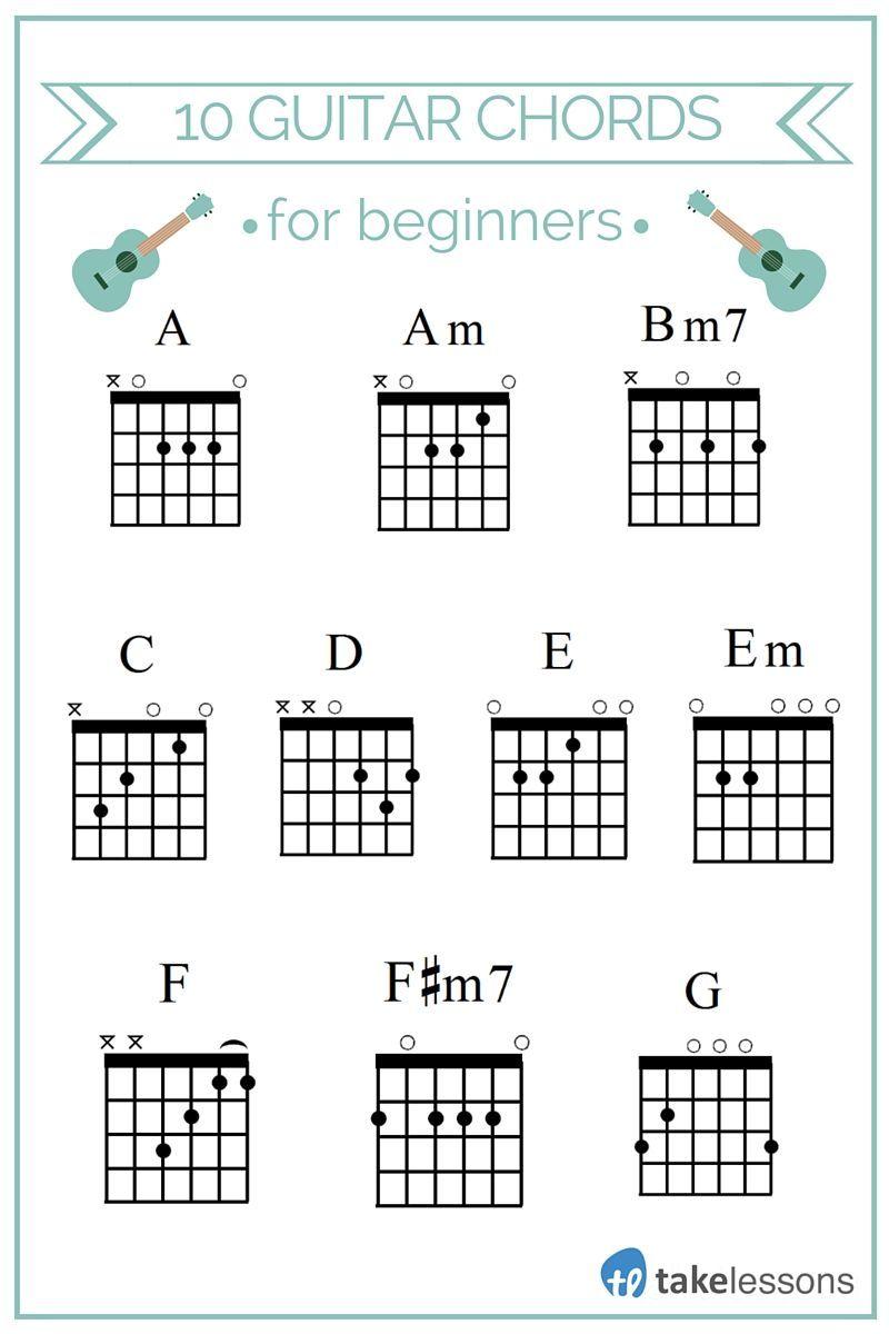 10 Easy Guitar Chords For Beginners Chords Pinterest Guitar