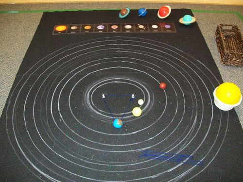 Solar System Mat