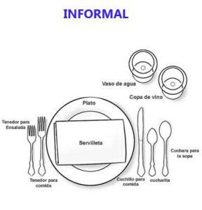 Cmo colocar los cubiertos y platos en la mesa Informal Mesas y