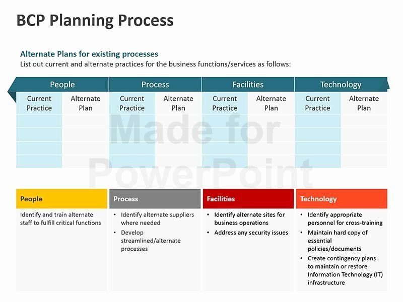 30 Business Contingency Plan Template in 2020 Business