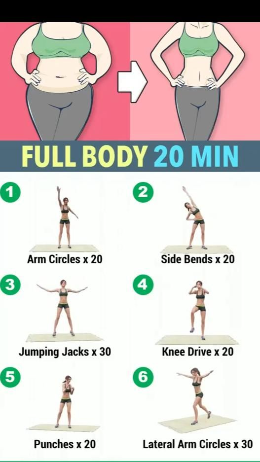 Healthy Full body Workout