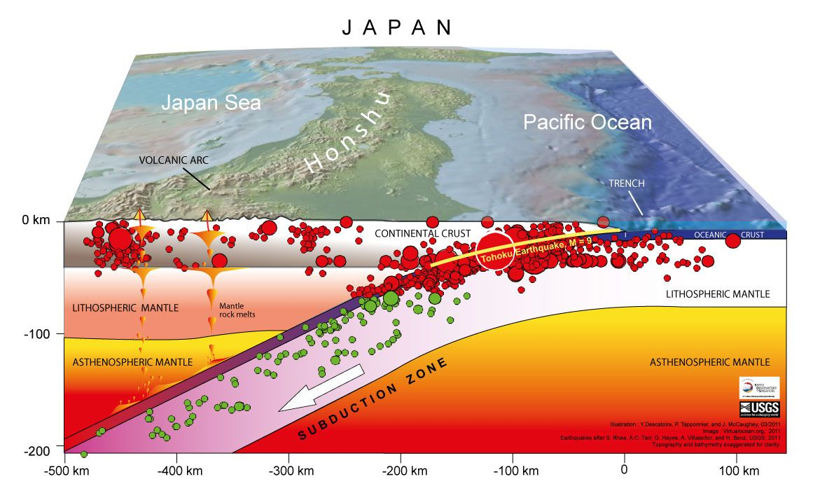 Pin By Martynas On Geography Japan Earthquake Subduction Zone Earthquake Facts