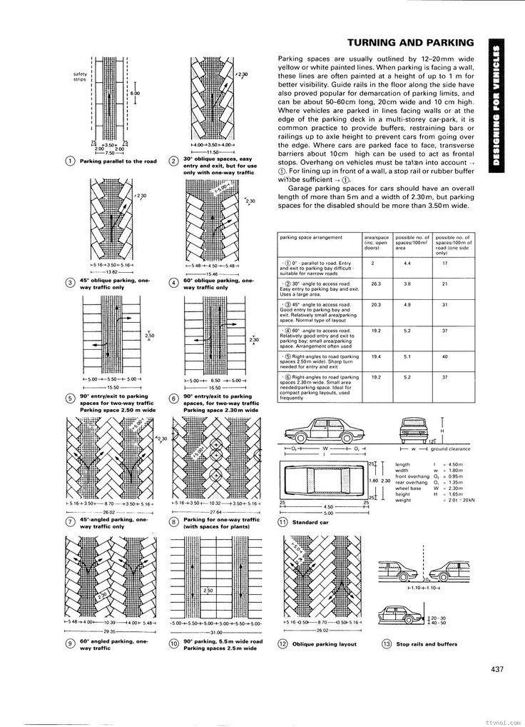 Neufert Parking Design Car Park Design Design Theory