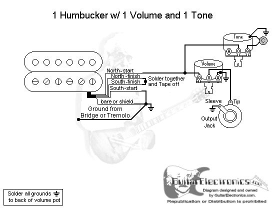 1 humbucker 1 volume 1 tone electronics recycling basic guitar wiring diagram one humbucker and one volume control and one tone control