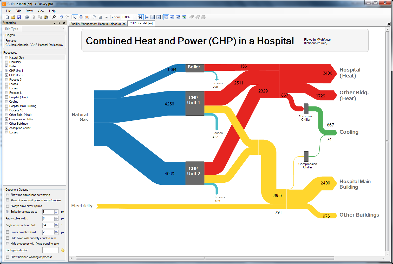 sankey diagram creation software ifu hamburg data flow sankey sankey diagram free tool [ 1512 x 1019 Pixel ]