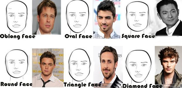 Hairstyles For Men According To Face Shape Fair Menshairstylesforovalfacesmodernmenshaircuts2015  Man