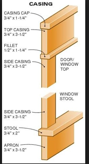 Pin By I Walk Charles On Fireplace Facings Baseboard Trim Moldings And Trim Craftsman Window Trim