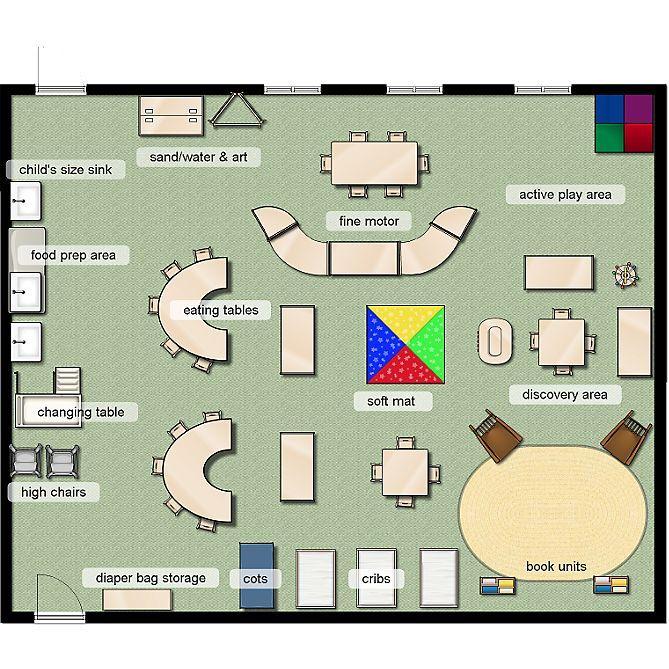 Preschool Classroom Design: Classroom Arrangement, Preschool