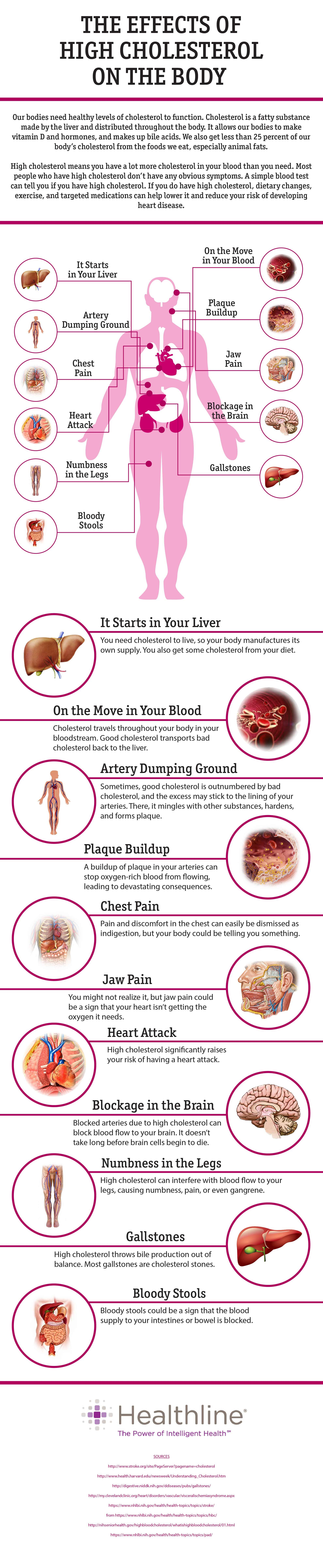 Must Have Foods That Can Help Lower Blood Pressure Naturally