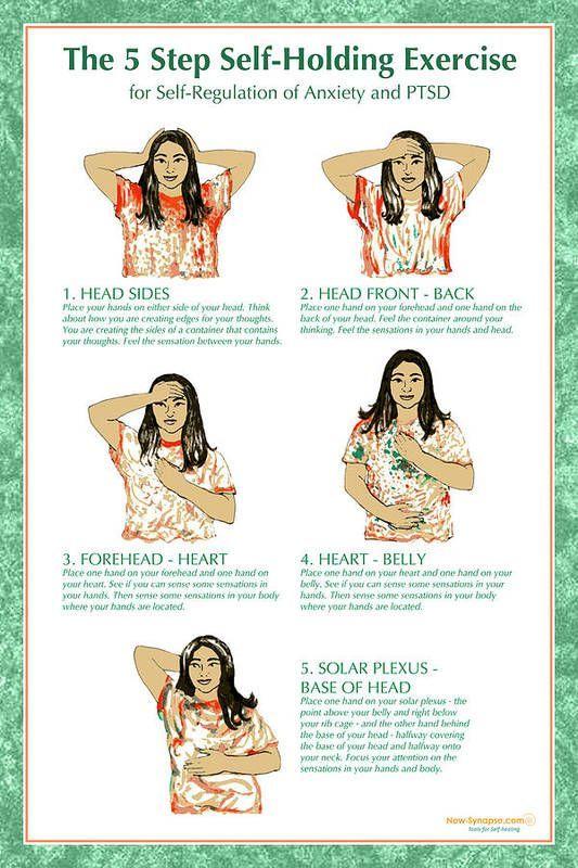 The 5 Step Self-Holding Exercise Art Print by Heidi Hanson