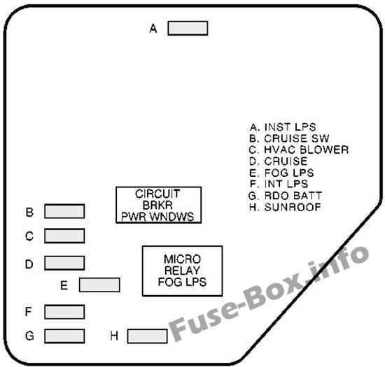Instrument panel fuse box diagram (right): Chevrolet