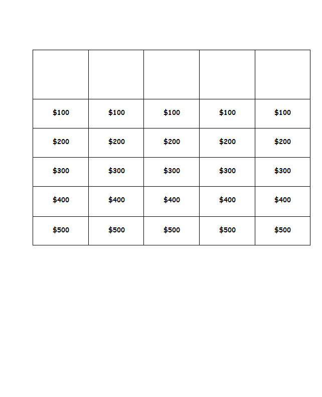 Blank Jeopardy Style Template  Teaching