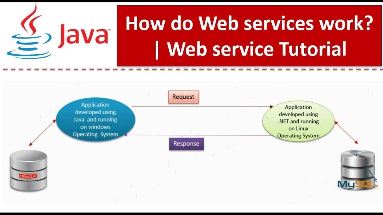 7fd8e1702ffc5cb78e9c9bda0cb6eeb1 - Can We Develop Web Application Using Java
