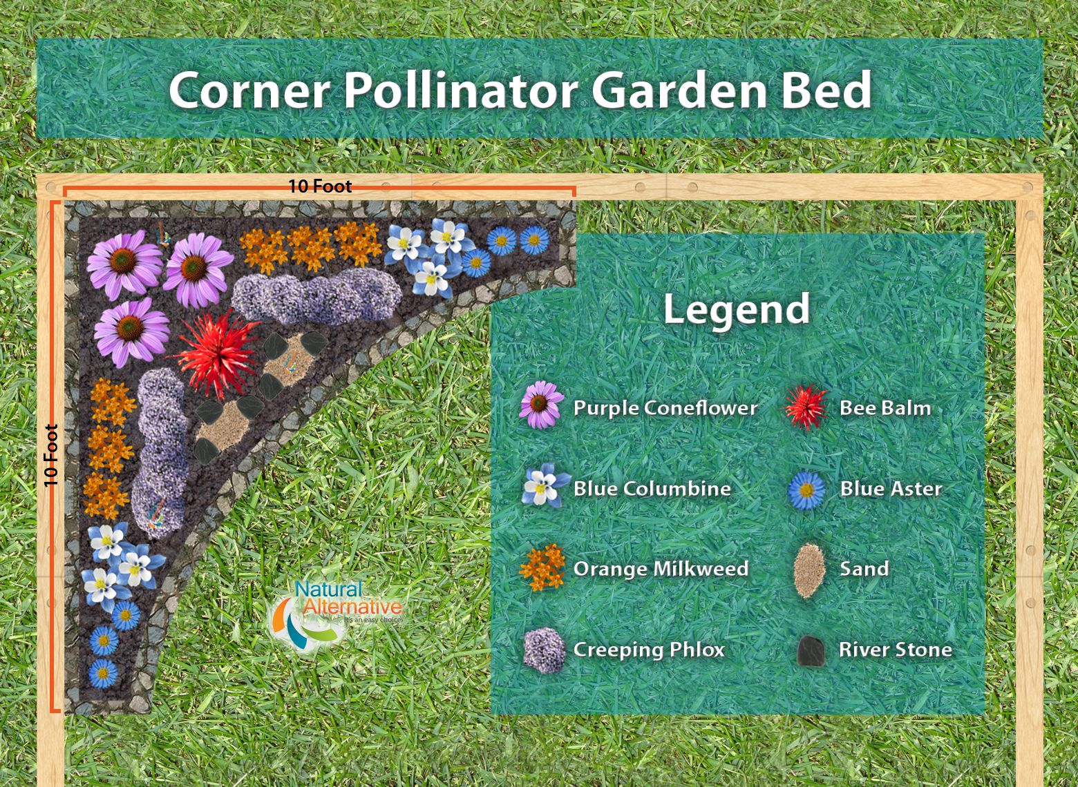 A Corner Pollinator Garden Plan To Help You Naturally Attract Pollinators  To Your Garden. This