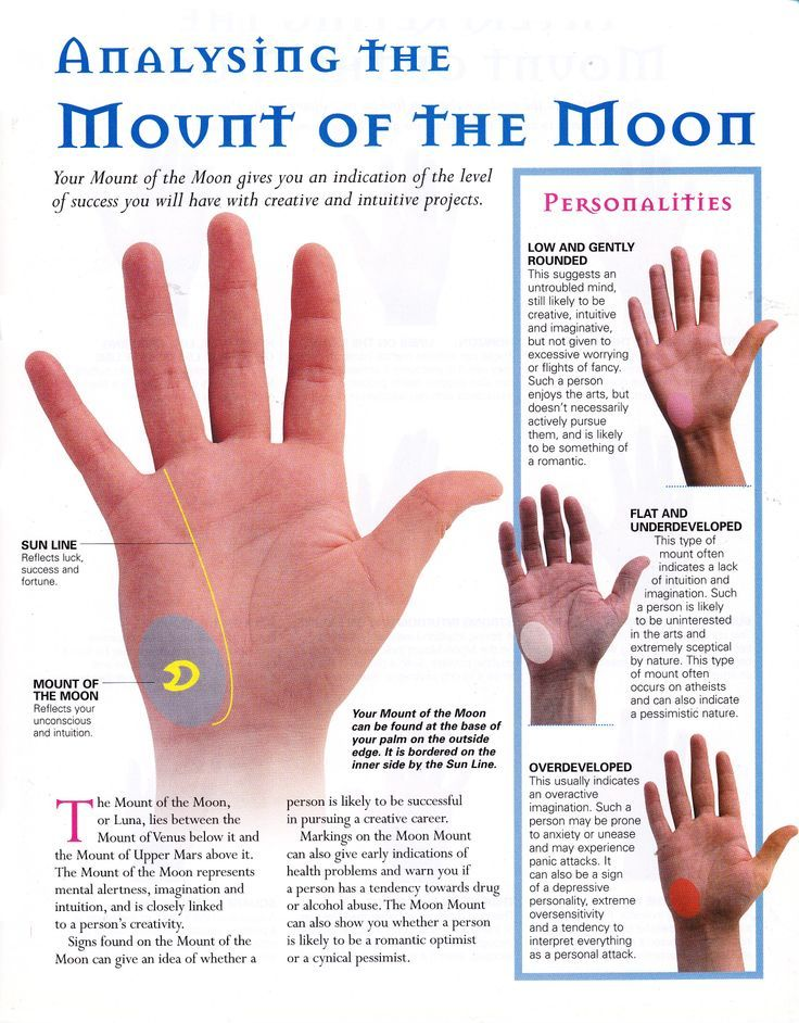Palmistry-The mount of the moon | Palmistry, Palm reading, Numerology