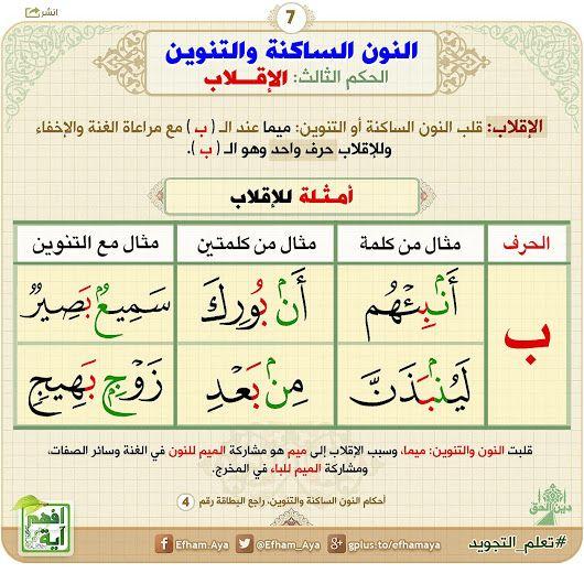 Pin By Lina Korchid On Hifz Koraan Quran Book Islam Facts Tajweed Quran