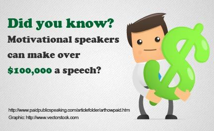 Benefits of Motivational Speaking | Motivational speaking ...