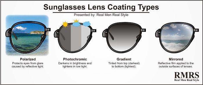 23e5a3497d Buying Men s Sunglasses