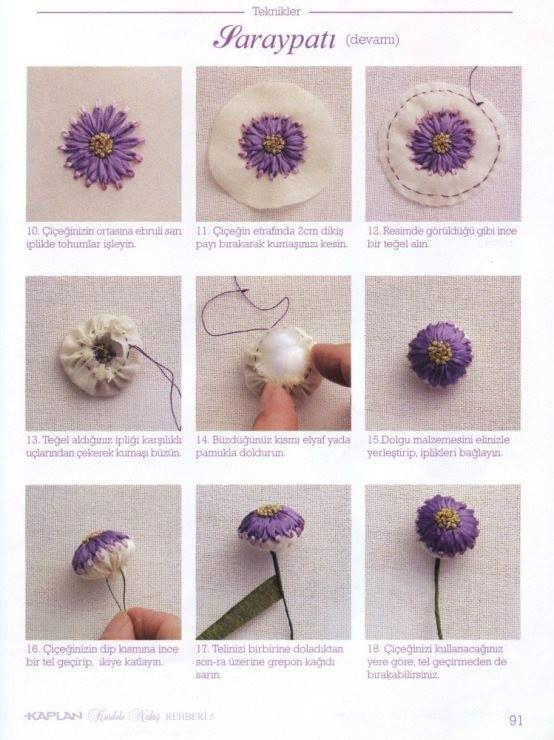Как сделать розу с кремом фото