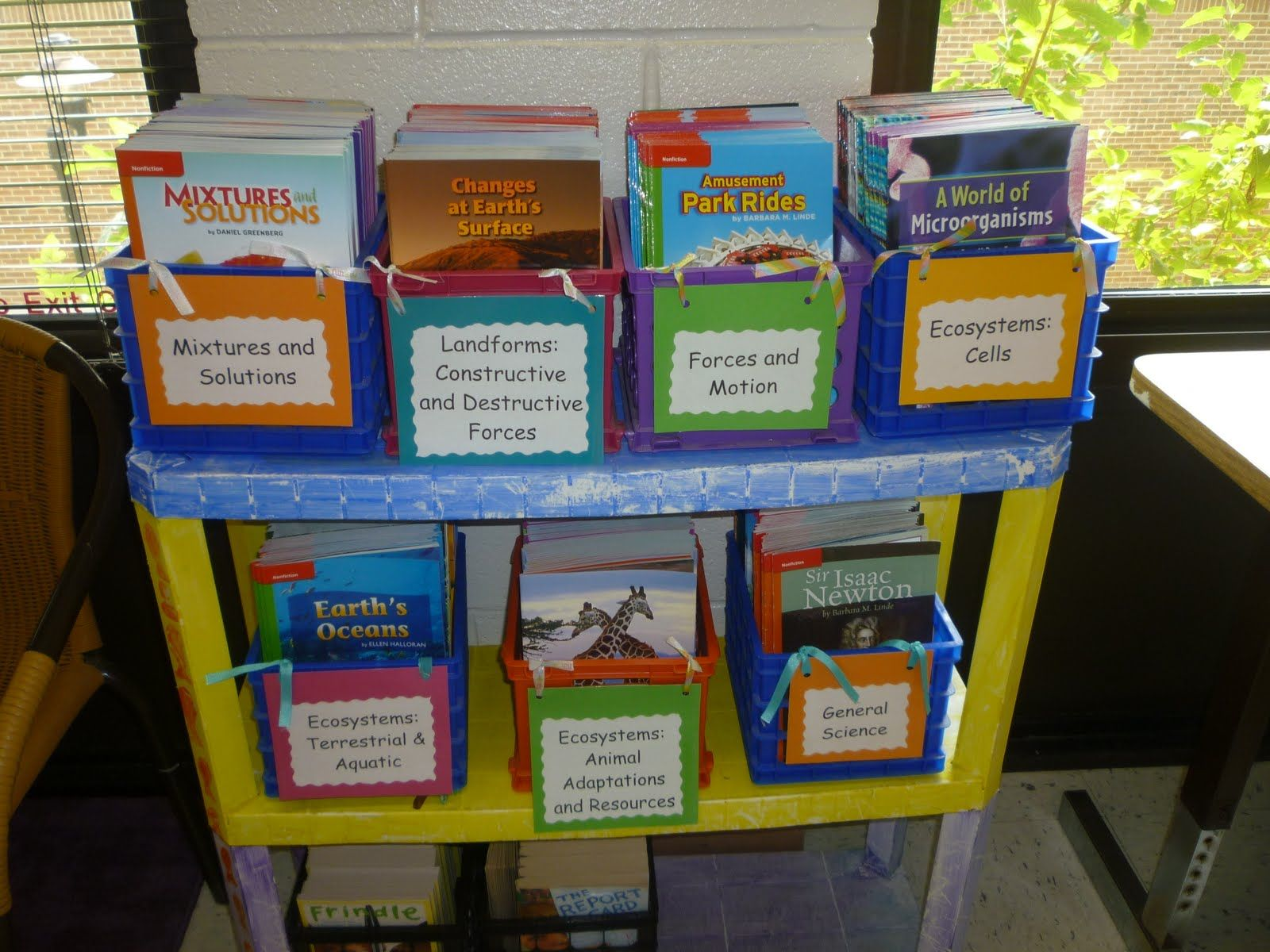 Classroom Organization Ideas 5th Grade ~ Th grade classroom ideas science notebooking august