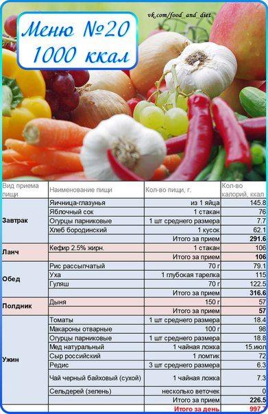 еда для похудения на 1000 калорий
