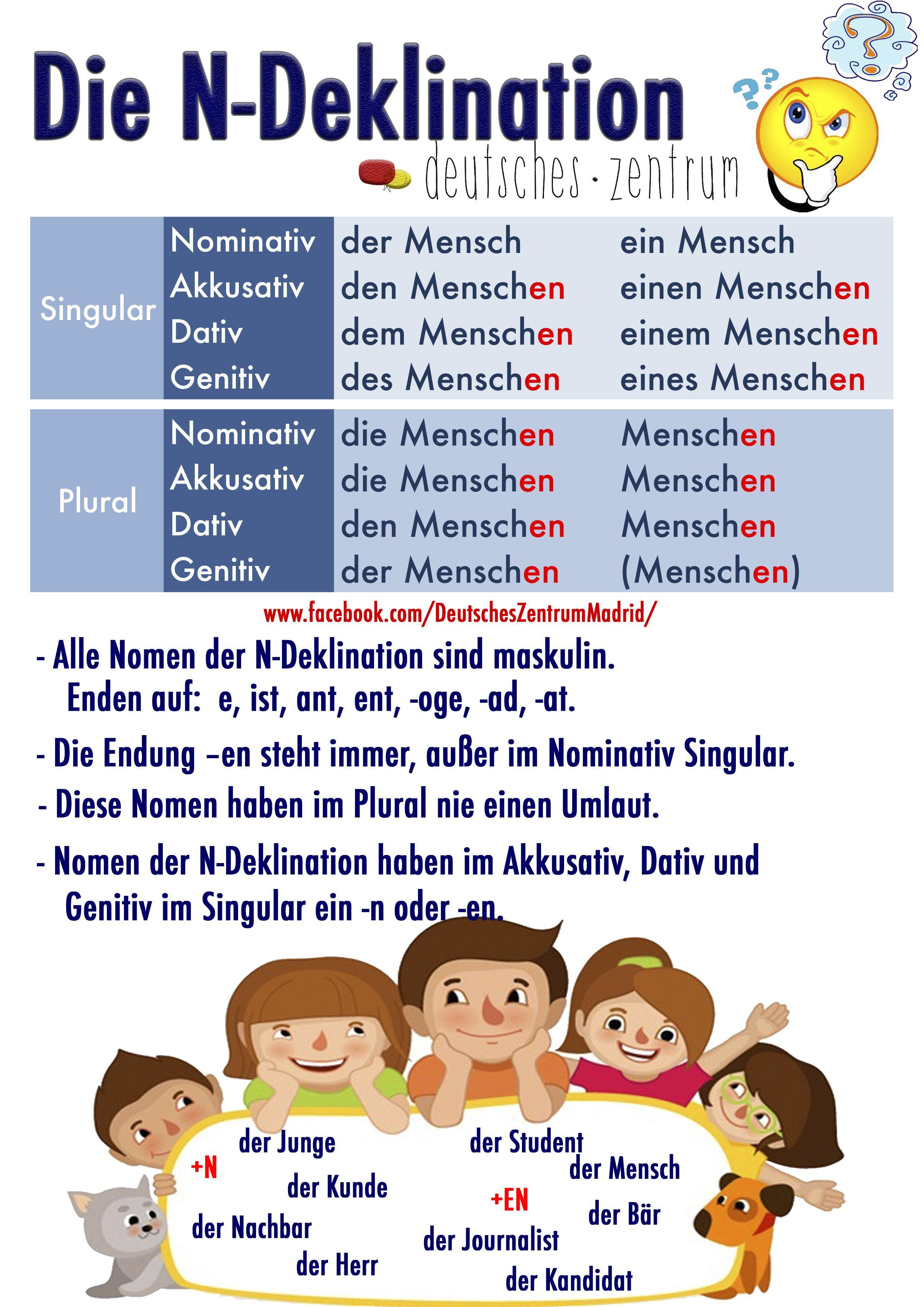 N Deklination Deutsch Alem N German Daf Grammatik Deutsch F R Ivan Pinterest Deklination