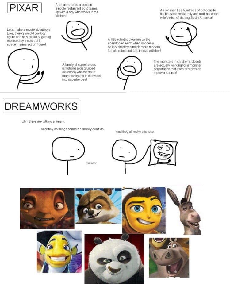 Pin by cassie☀️ on Memes Dreamworks movies, Pixar, Funny