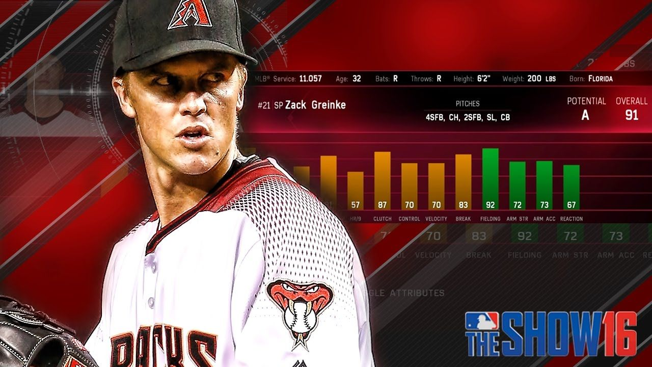 Mlb The Show 16 Top 10 Worst Rated Players Mlb The Show Mlb Players