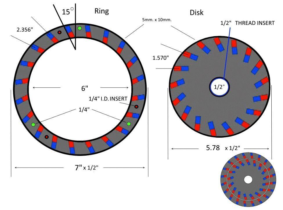 Resultado de imagen para free energy permanent magnets for How to make free energy magnet motor