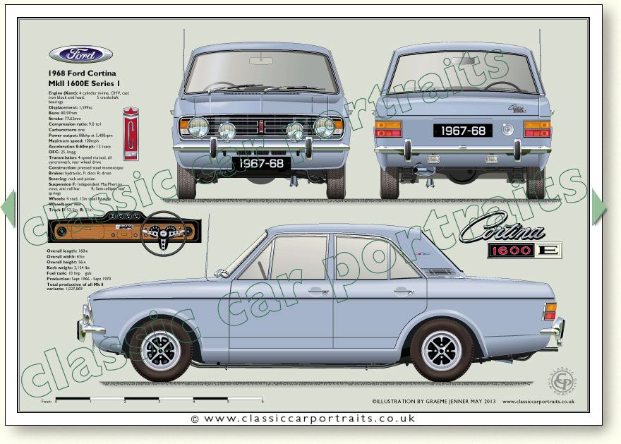 Ford Cortina Mark 2 Dimensions Specs Google Search Ford