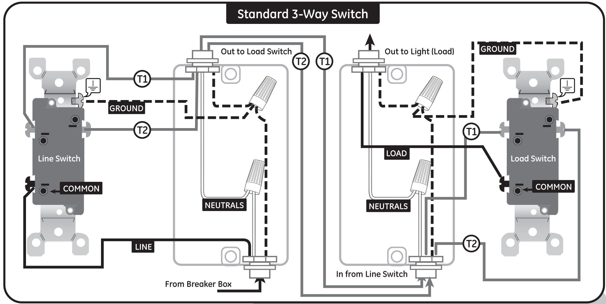 How to install GE JASCO 3-Way Smart Switches | Smart Home | Pinterest
