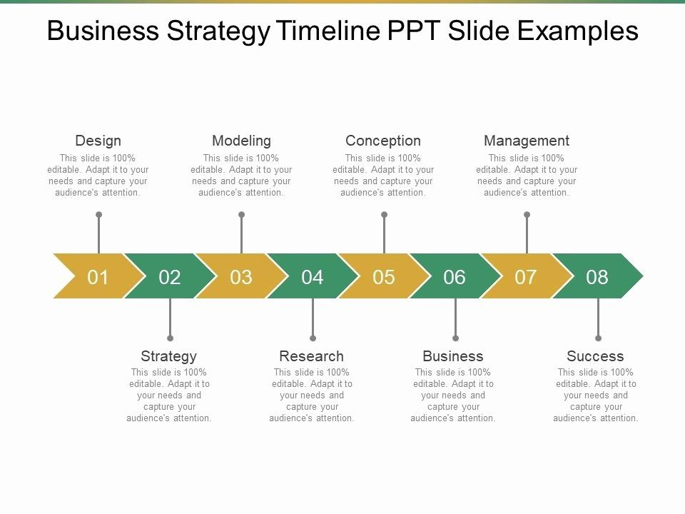 Strategic Plan Timeline Template Best Of Business Strategy