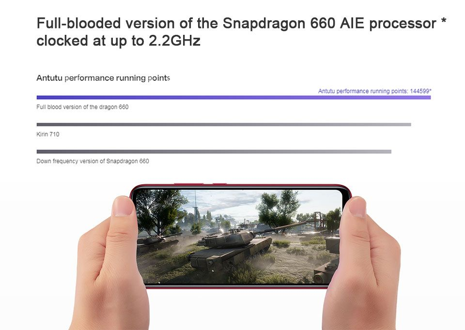 Xiaomi Redmi Note 7 3gb 32gb Mobile Phone S660 Octa Core 4000mah