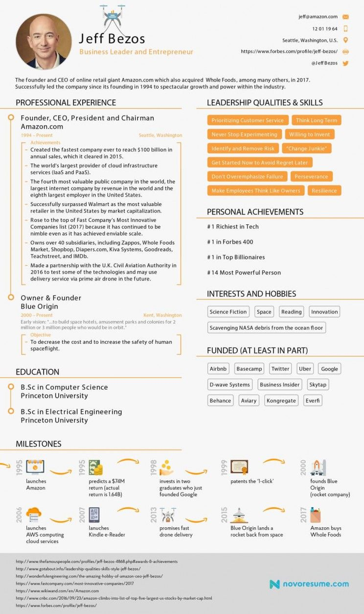 This Resume For Jeff Bezos Proves Anyone Can Fit Their Achievements In A Single Page Novoresume Made A Mock Up Resume F Bezos Visual Resume Infographic Resume