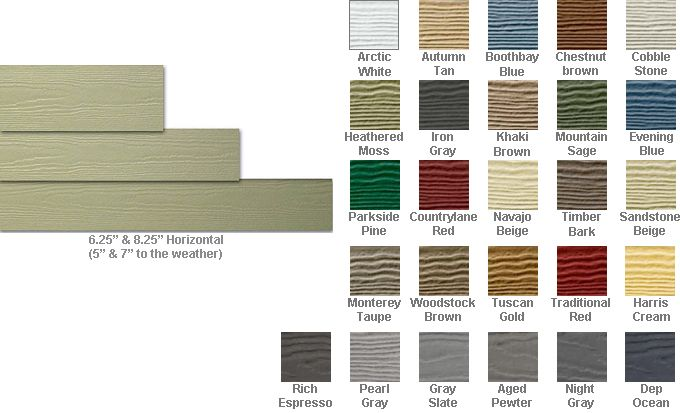 7 Popular Siding Materials To Consider: Hardieplank Fibre Cement Siding