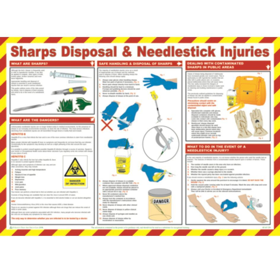 Sharps Disposal And Needlestick Safety Poster Laminate 590 X