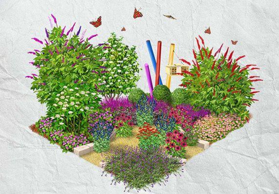 Beet ganz einfach anlegen  gestalten Gardens and Garten