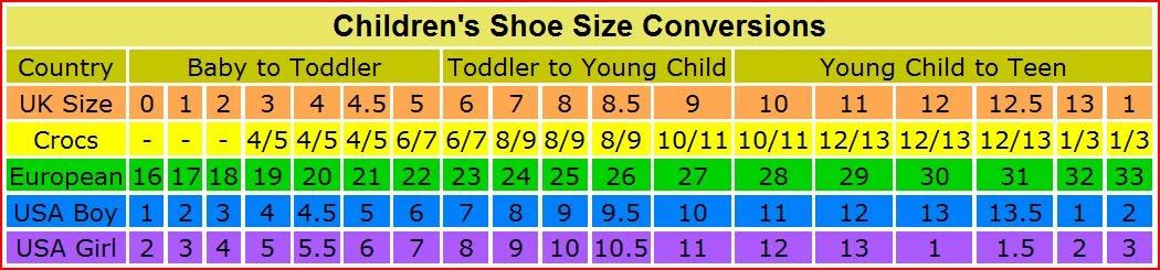 Shoe Size Conversion Chart For Kids Uk European Usa Boy And Croc Sizes