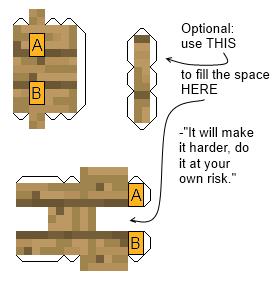 fence gate minecraft. Papercraft Fence Gatem Gate Minecraft N