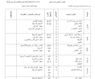 خطة اللغة العربية للصف الحادي عشر العلمي الفصل الاول 2019 2020 Words Word Search Puzzle
