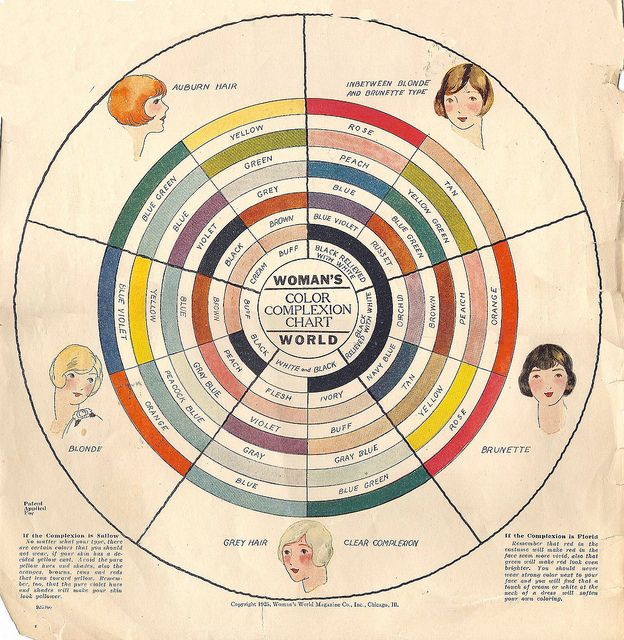 Womanu0027s World Color Complexion Chart Brunettes, Advice and Blondes - color wheel chart