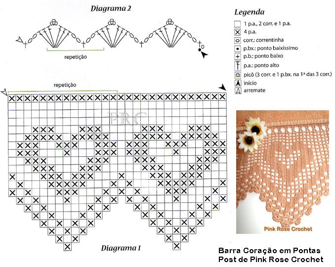 Puntilla vertical. Filet crochet. | puntillas crochet | Pinterest ...