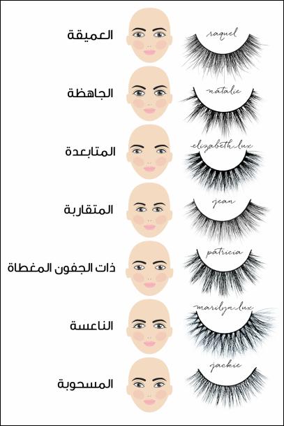 حد دي شكل عينيك واعرفي الرموش المناسبه لك Makeup Artist Tips Dry Skin Makeup Eye Makeup Styles