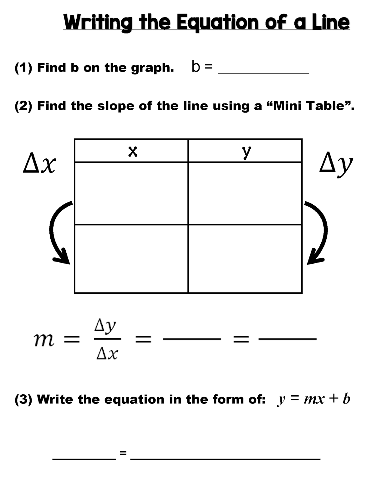 Unit 1b Linear Relationships In This Unit We Focused On