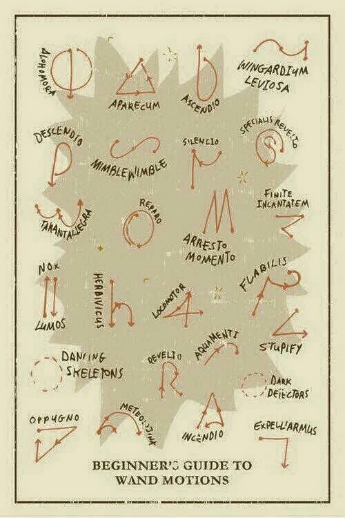 Pin By Lauren Vaughan On Harry Potter Harry Potter Spells Harry Potter Wand Harry Potter Universal