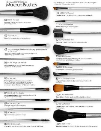 how to apply makeup step by step like a professional - Google ...